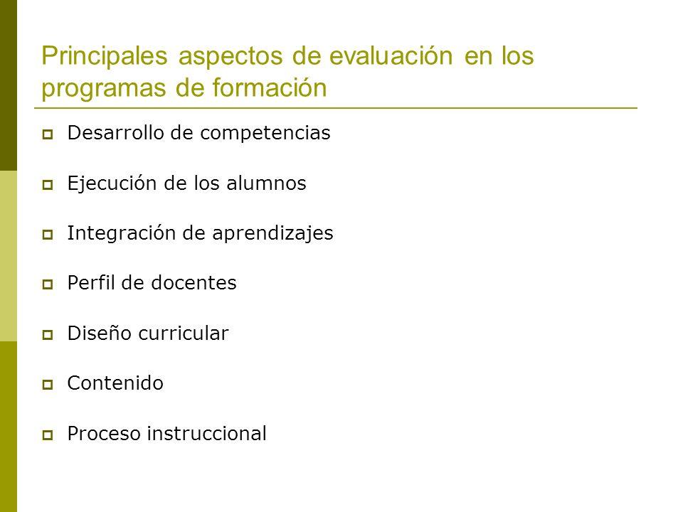 Principales aspectos de evaluación en los programas de formación