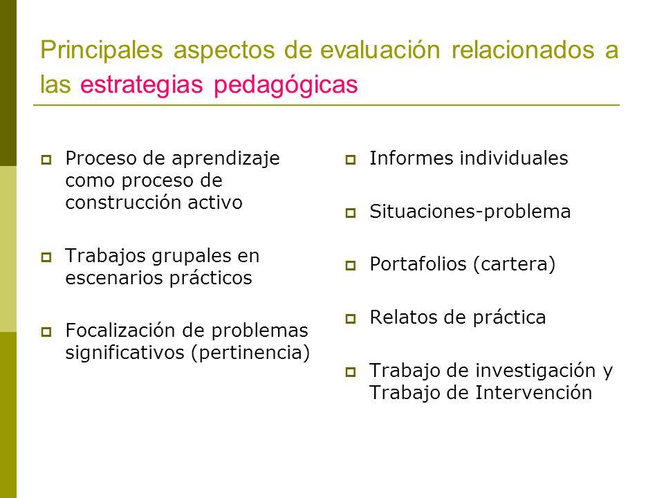 Principales aspectos de evaluación relacionados a las estrategias pedagógicas