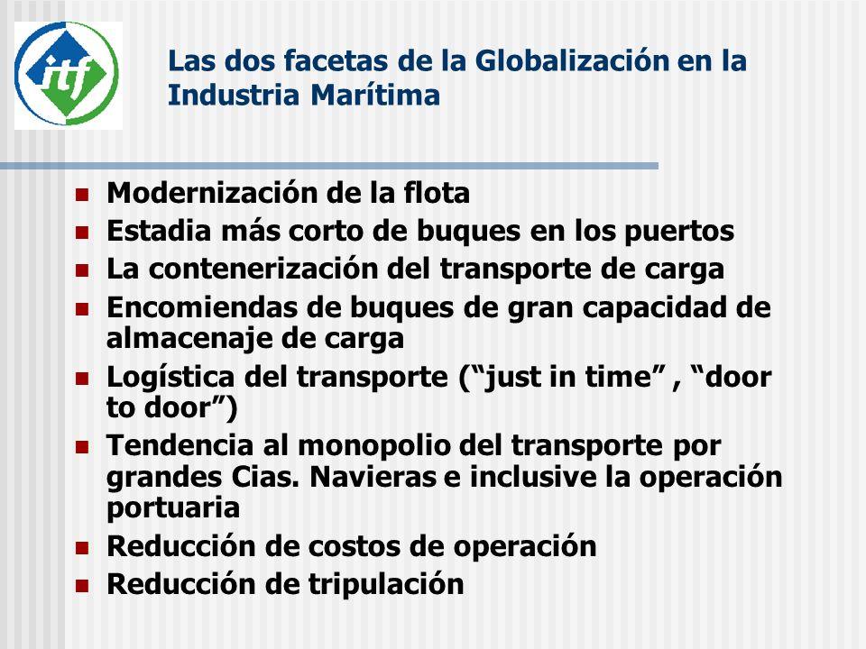 Las dos facetas de la Globalización en la Industria Marítima