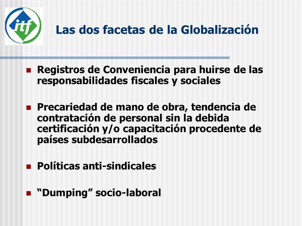 Las dos facetas de la Globalización