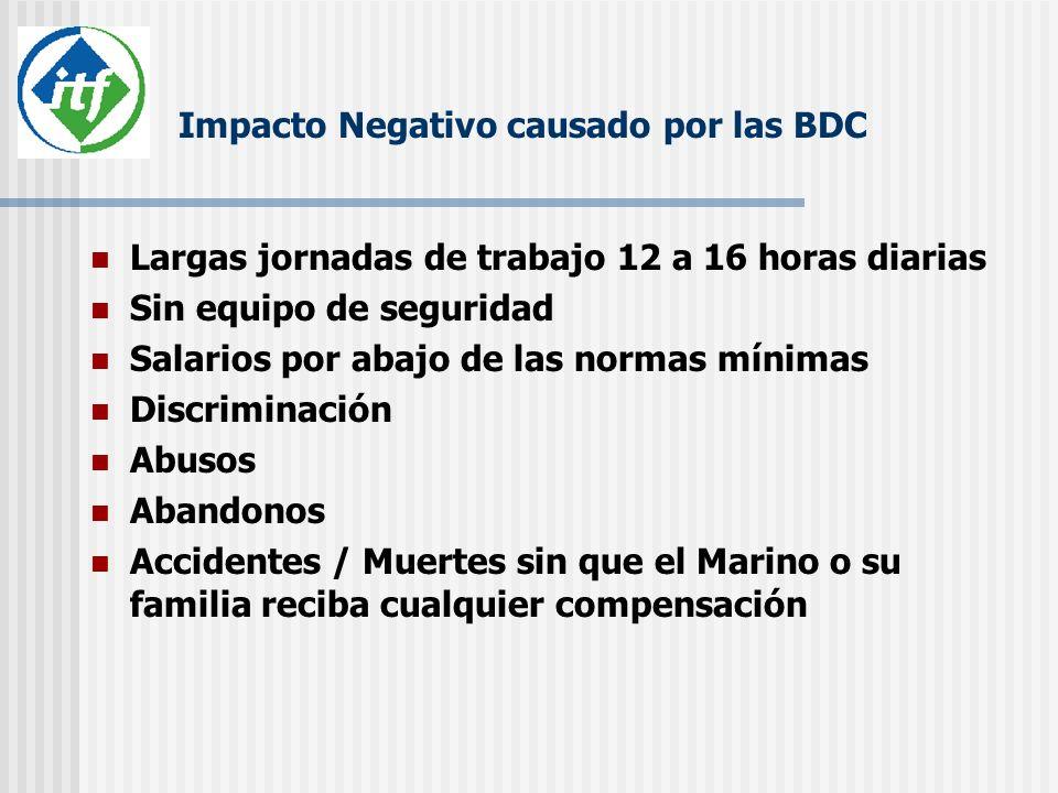 Impacto Negativo causado por las BDC