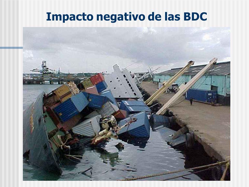 Impacto negativo de las BDC