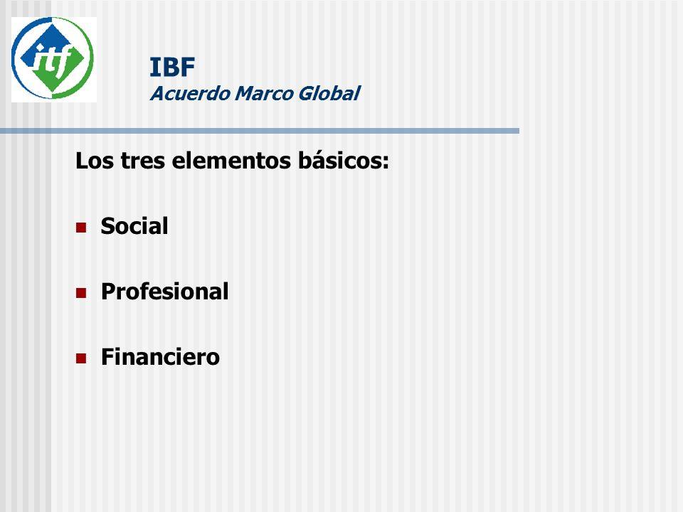IBF Acuerdo Marco Global