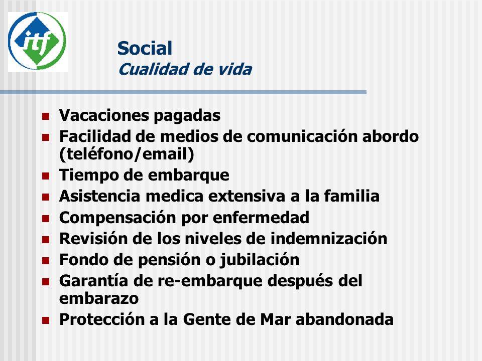 Social Cualidad de vida