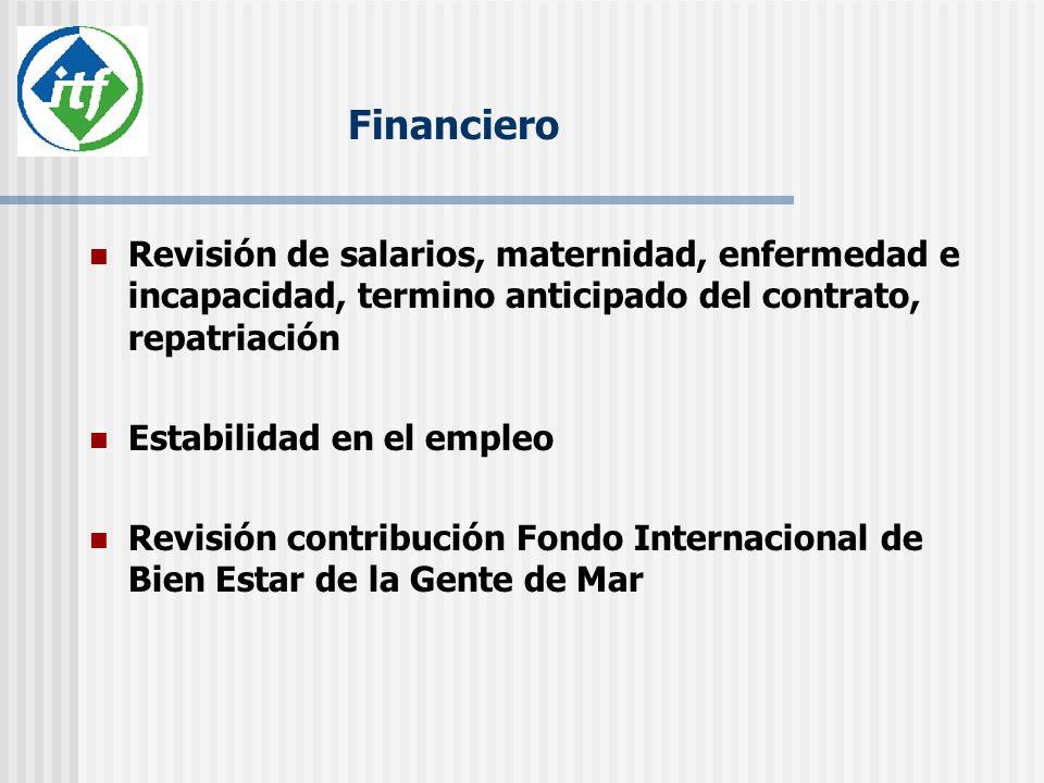 Financiero Revisión de salarios, maternidad, enfermedad e incapacidad, termino anticipado del contrato, repatriación.