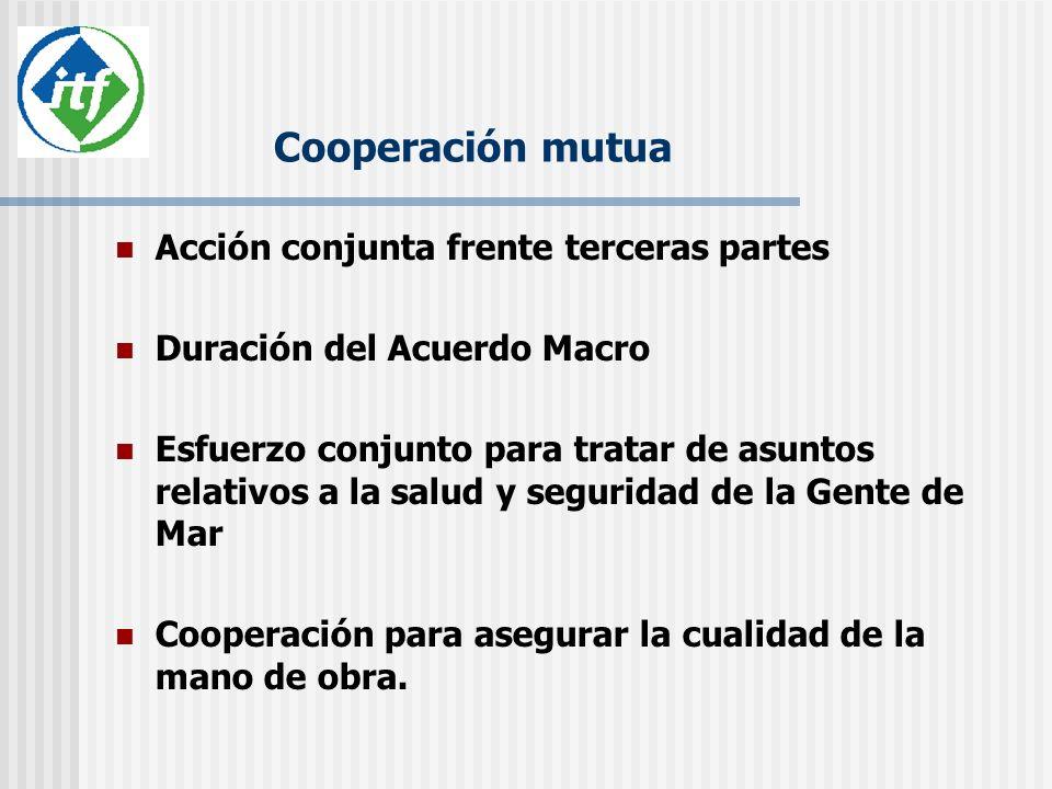 Cooperación mutua Acción conjunta frente terceras partes