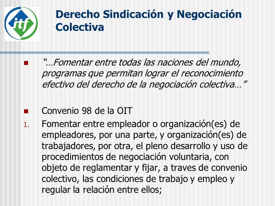 Derecho Sindicación y Negociación Colectiva