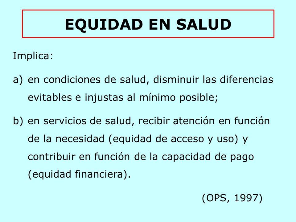 EQUIDAD EN SALUD Implica: