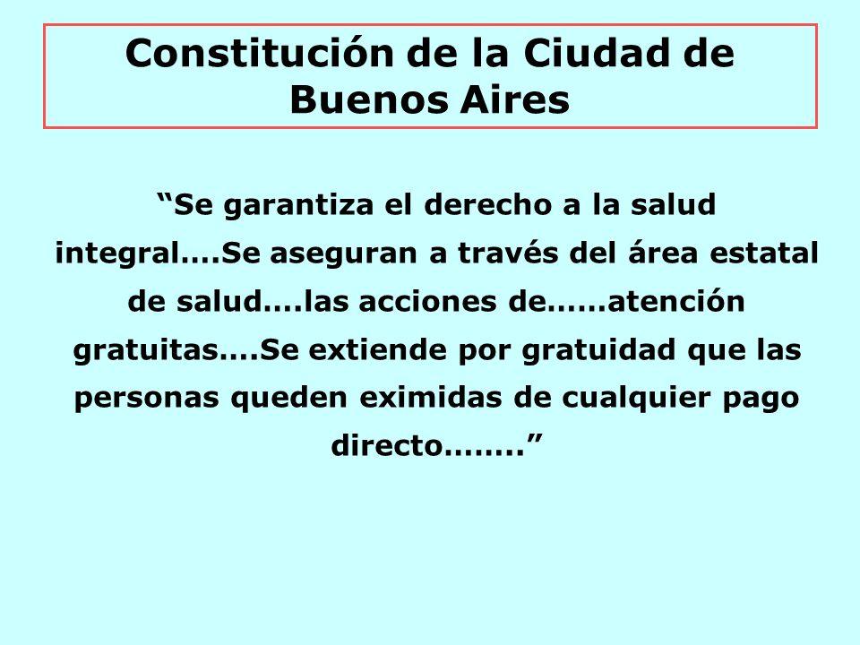 Constitución de la Ciudad de Buenos Aires