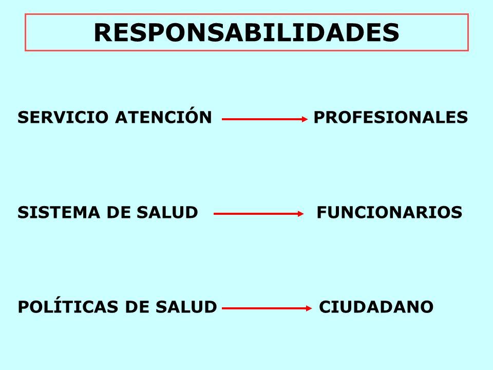 RESPONSABILIDADES SERVICIO ATENCIÓN PROFESIONALES