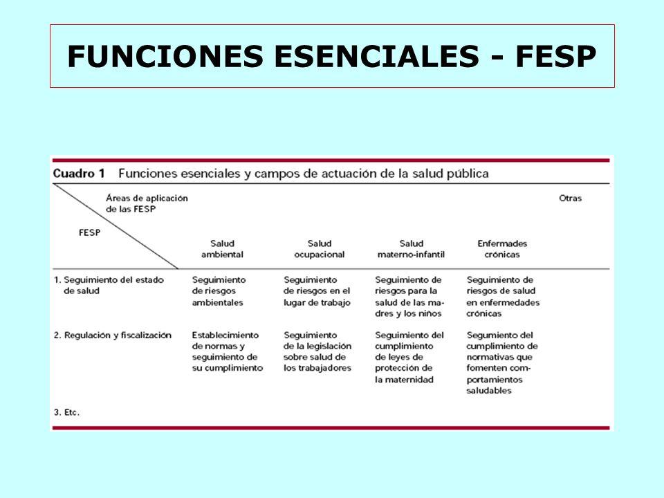 FUNCIONES ESENCIALES - FESP