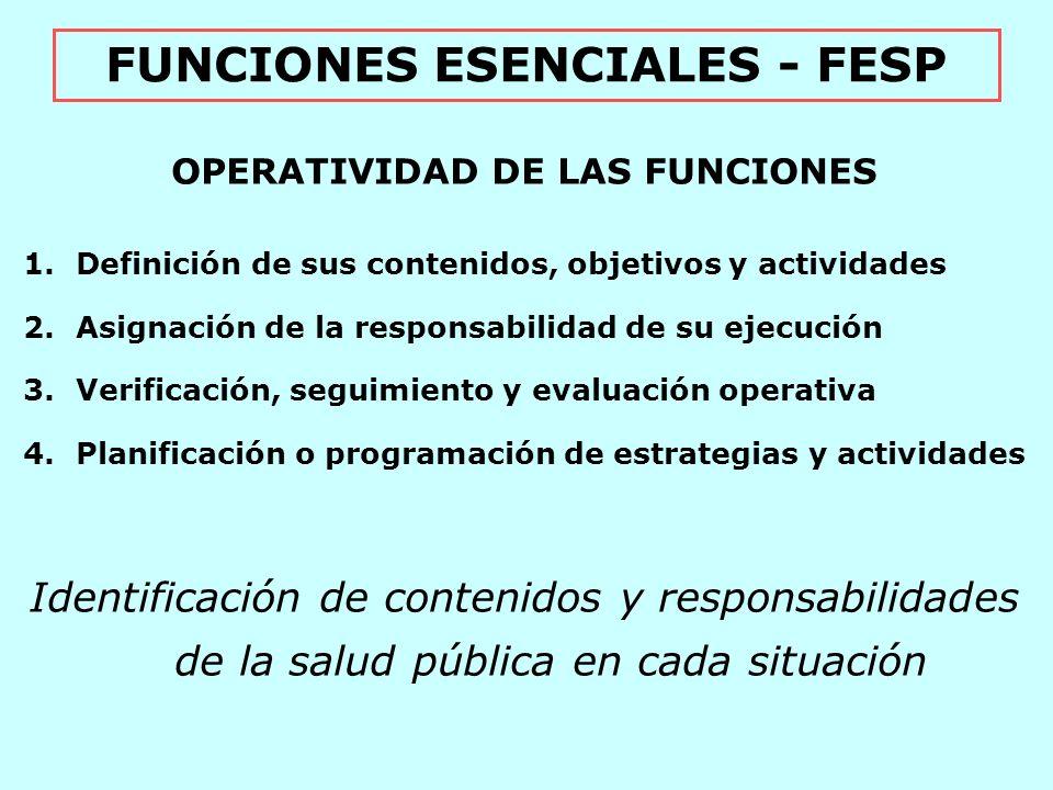 FUNCIONES ESENCIALES - FESP OPERATIVIDAD DE LAS FUNCIONES