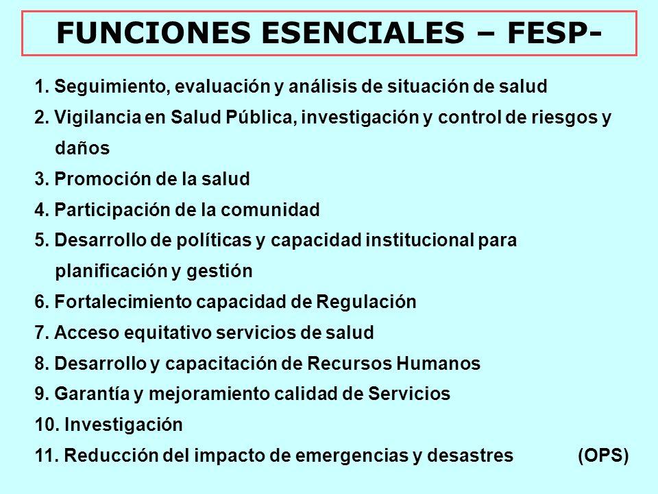 FUNCIONES ESENCIALES – FESP-
