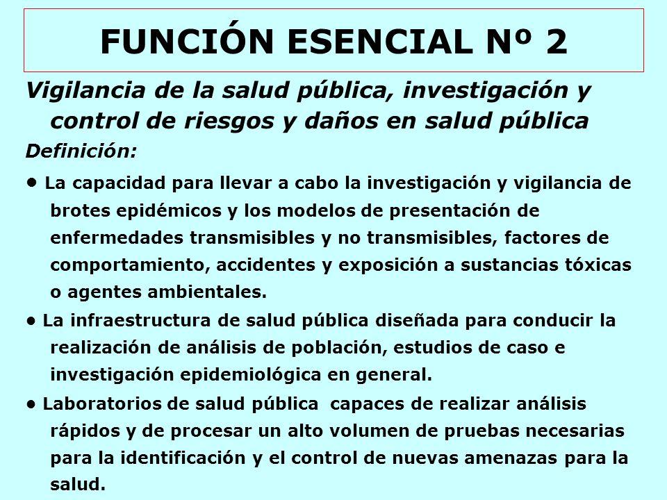 FUNCIÓN ESENCIAL Nº 2 Vigilancia de la salud pública, investigación y control de riesgos y daños en salud pública.
