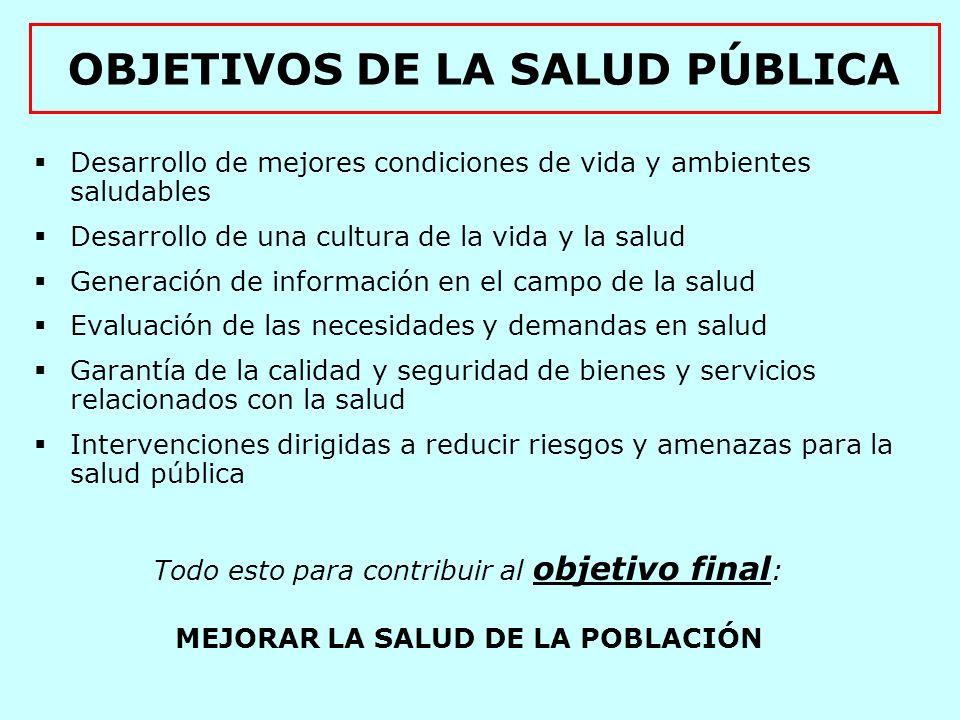 OBJETIVOS DE LA SALUD PÚBLICA