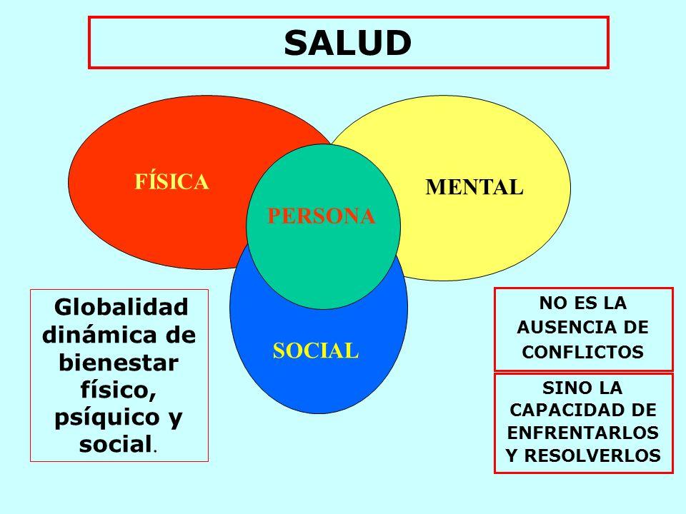 SALUD FÍSICA MENTAL PERSONA