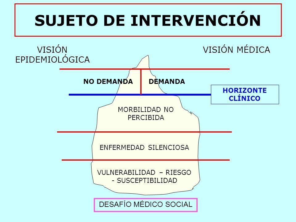 SUJETO DE INTERVENCIÓN