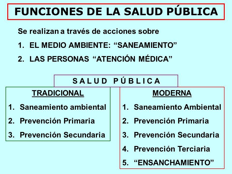 FUNCIONES DE LA SALUD PÚBLICA