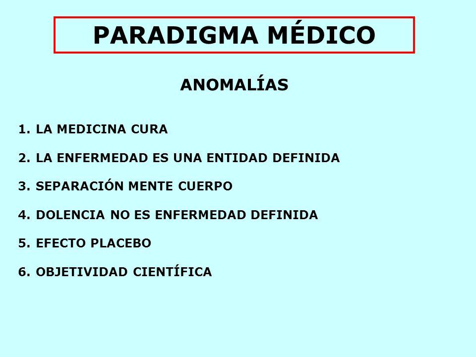 PARADIGMA MÉDICO ANOMALÍAS LA MEDICINA CURA