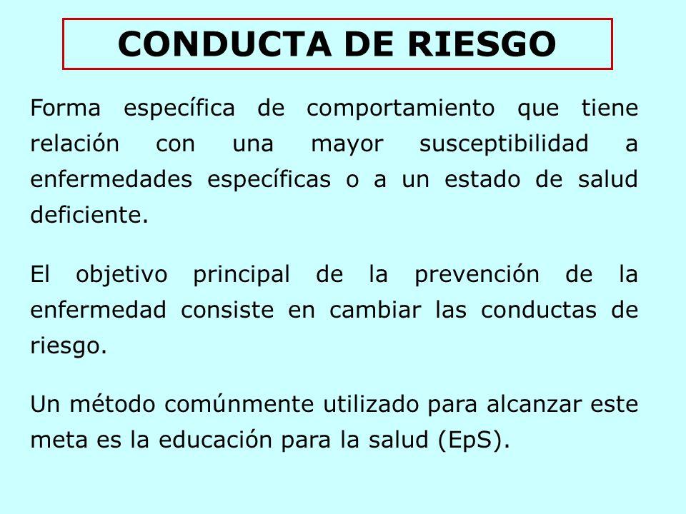 CONDUCTA DE RIESGO