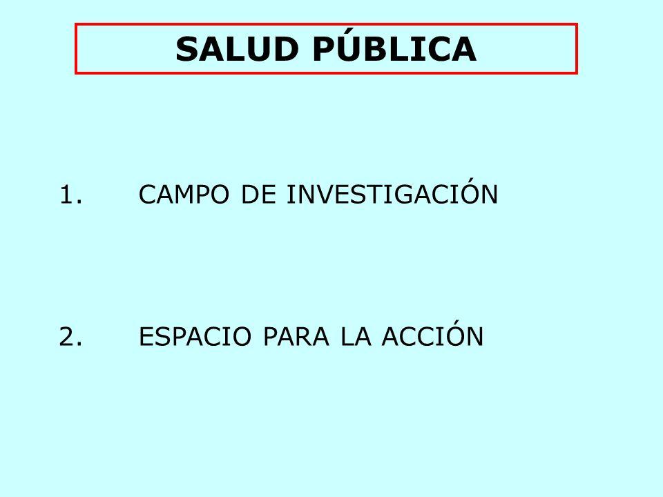 SALUD PÚBLICA CAMPO DE INVESTIGACIÓN ESPACIO PARA LA ACCIÓN