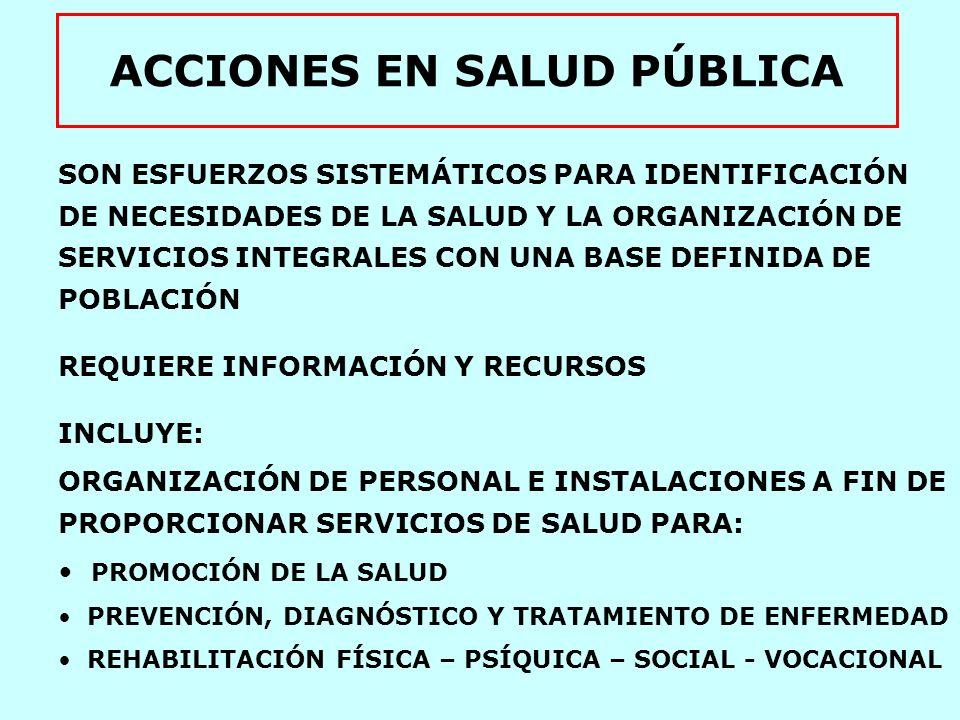 ACCIONES EN SALUD PÚBLICA