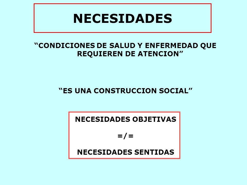 NECESIDADES CONDICIONES DE SALUD Y ENFERMEDAD QUE REQUIEREN DE ATENCION ES UNA CONSTRUCCION SOCIAL