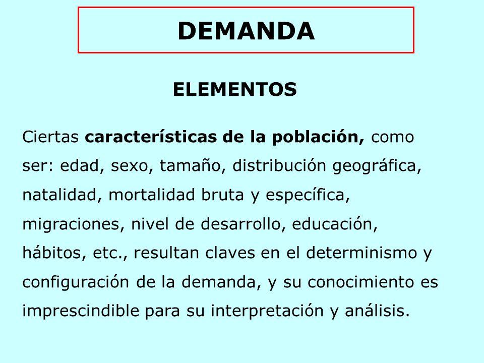 DEMANDA ELEMENTOS.