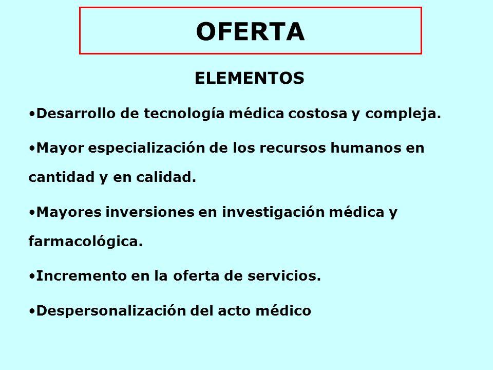 OFERTA ELEMENTOS Desarrollo de tecnología médica costosa y compleja.