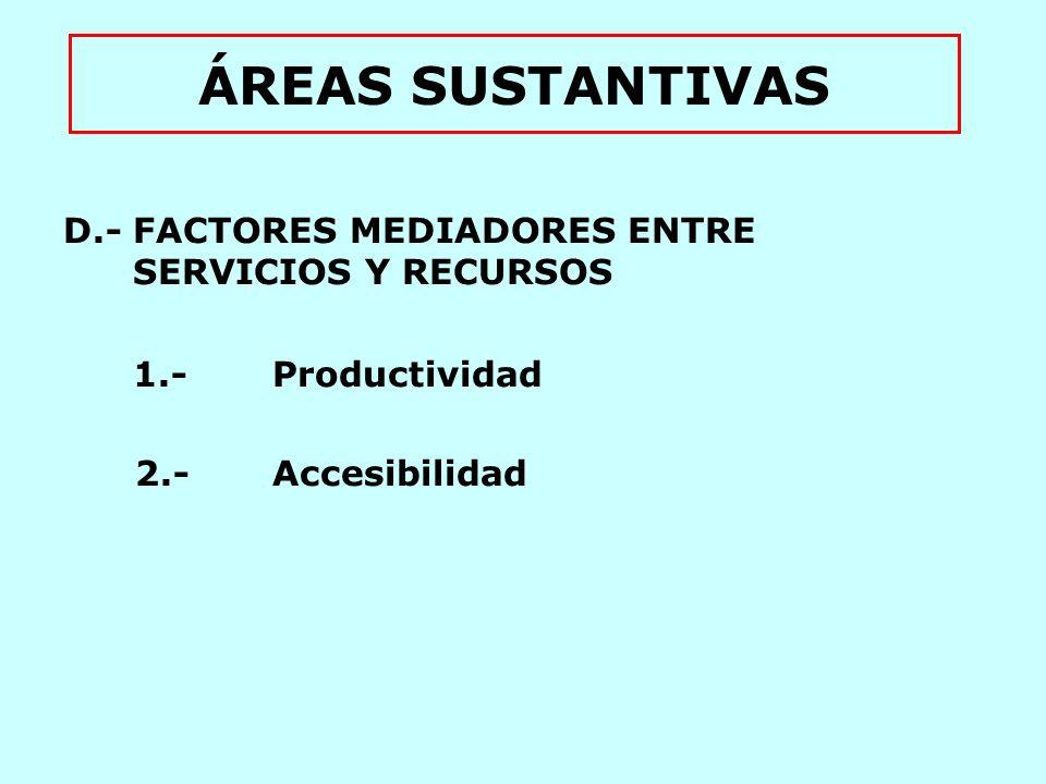 ÁREAS SUSTANTIVAS 1.- Productividad
