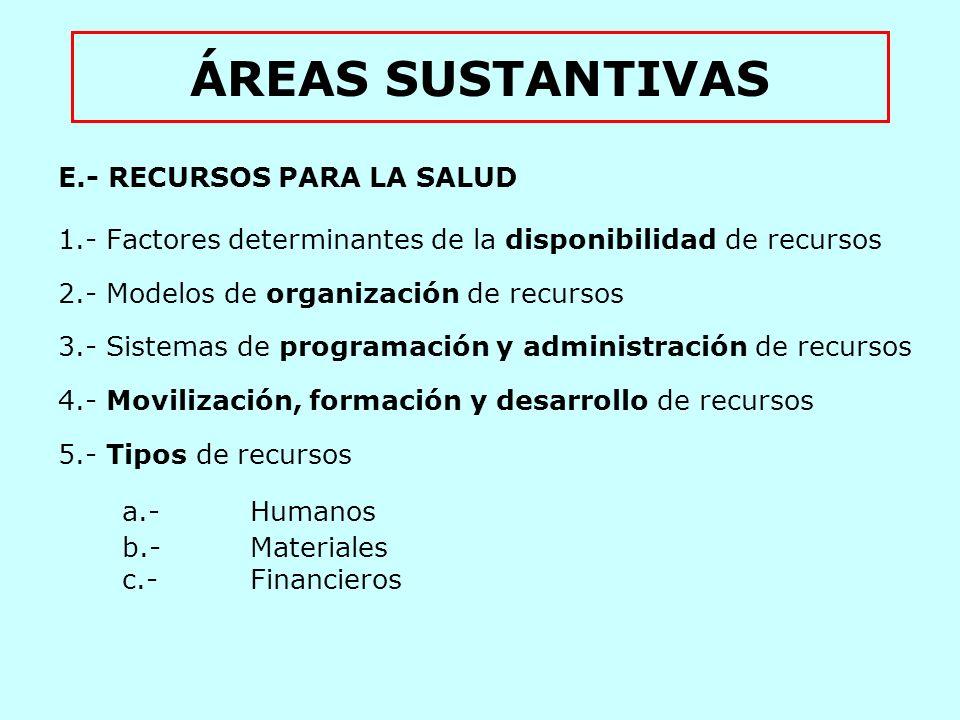ÁREAS SUSTANTIVAS a.- Humanos b.- Materiales c.- Financieros