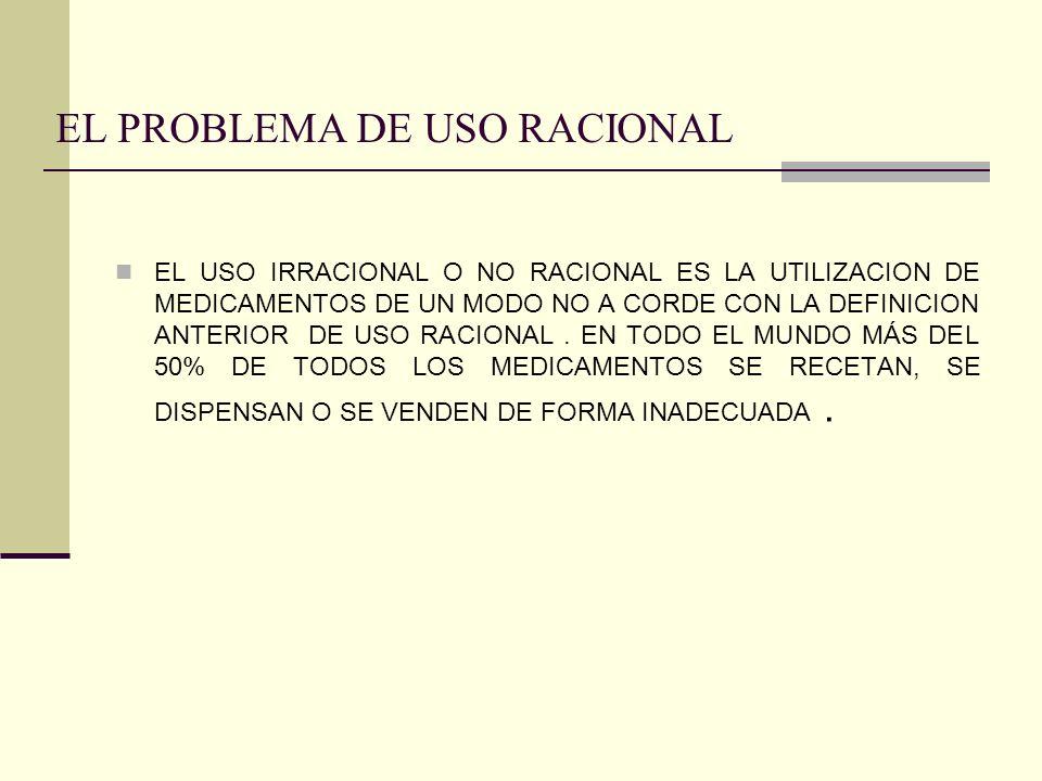 EL PROBLEMA DE USO RACIONAL