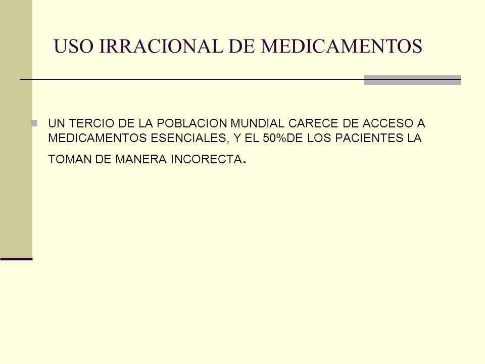 USO IRRACIONAL DE MEDICAMENTOS