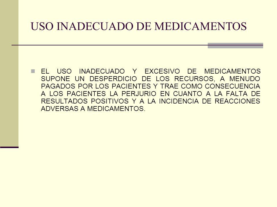 USO INADECUADO DE MEDICAMENTOS