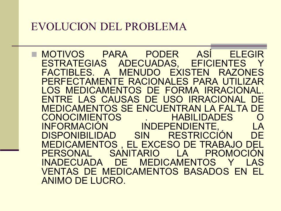 EVOLUCION DEL PROBLEMA