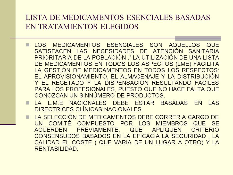 LISTA DE MEDICAMENTOS ESENCIALES BASADAS EN TRATAMIENTOS ELEGIDOS