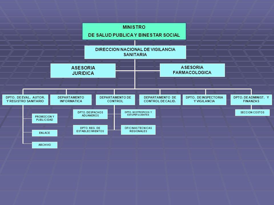 MINISTRO DE SALUD PUBLICA Y BINESTAR SOCIAL ASESORIA JURIDICA