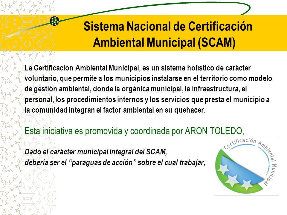 Sistema Nacional de Certificación Ambiental Municipal (SCAM)