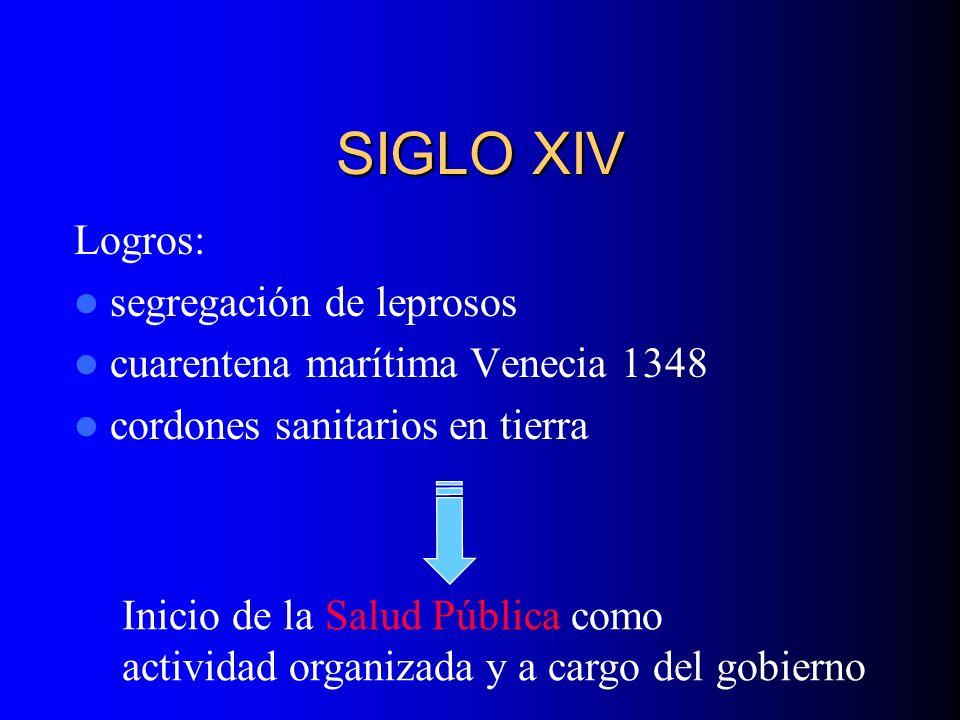 SIGLO XIV Logros: segregación de leprosos