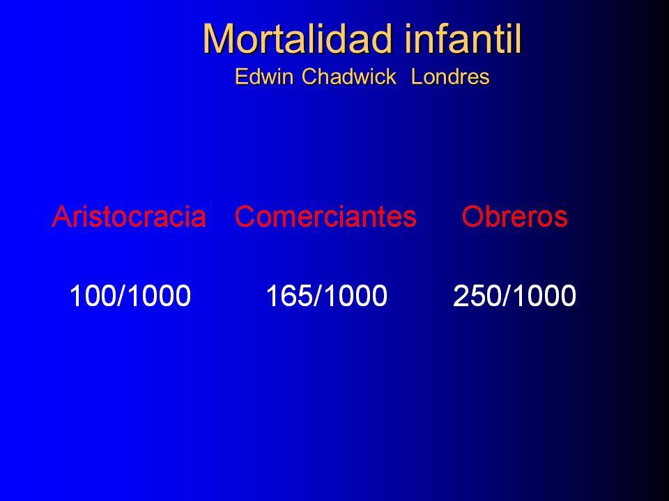 Mortalidad infantil Edwin Chadwick Londres