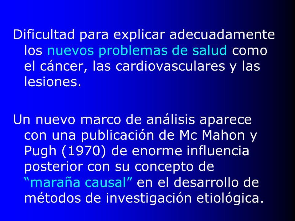 Dificultad para explicar adecuadamente los nuevos problemas de salud como el cáncer, las cardiovasculares y las lesiones.