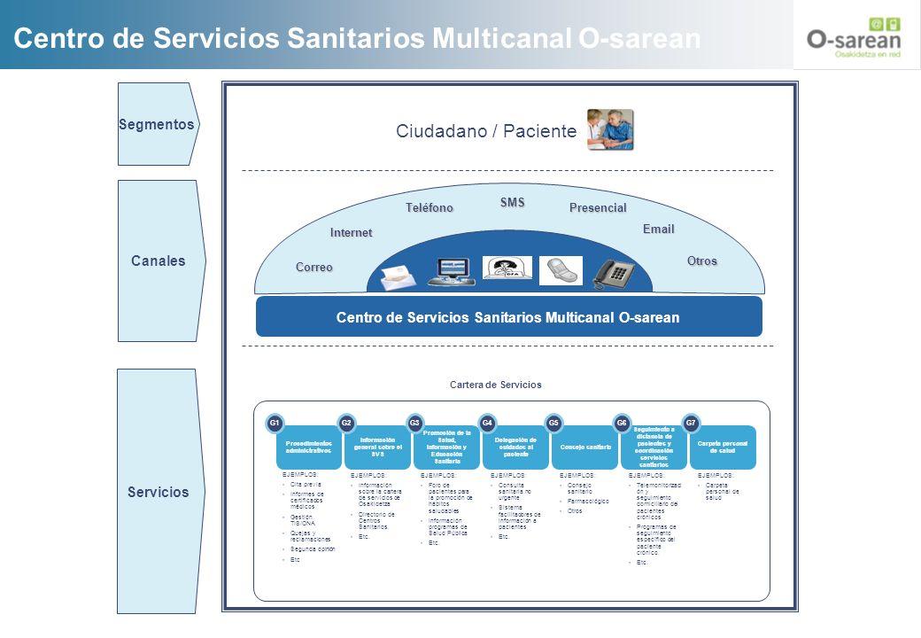 Centro de Servicios Sanitarios Multicanal O-sarean