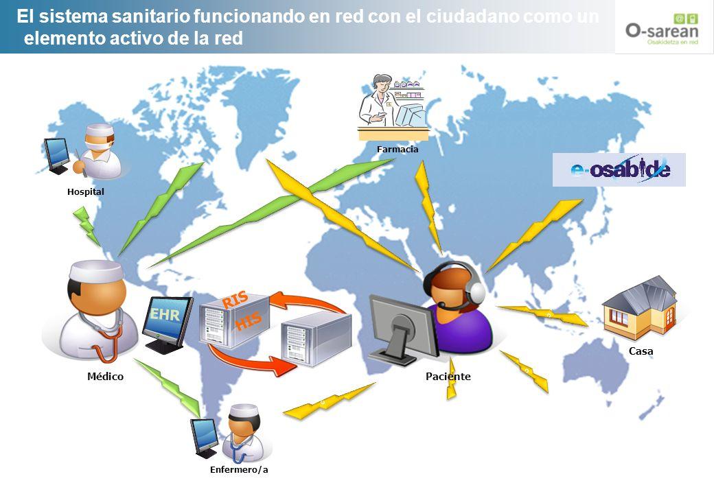 El sistema sanitario funcionando en red con el ciudadano como un elemento activo de la red