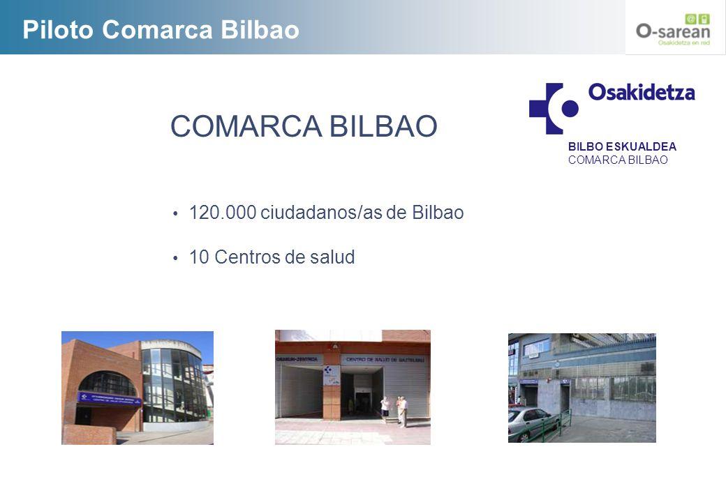COMARCA BILBAO Piloto Comarca Bilbao 120.000 ciudadanos/as de Bilbao