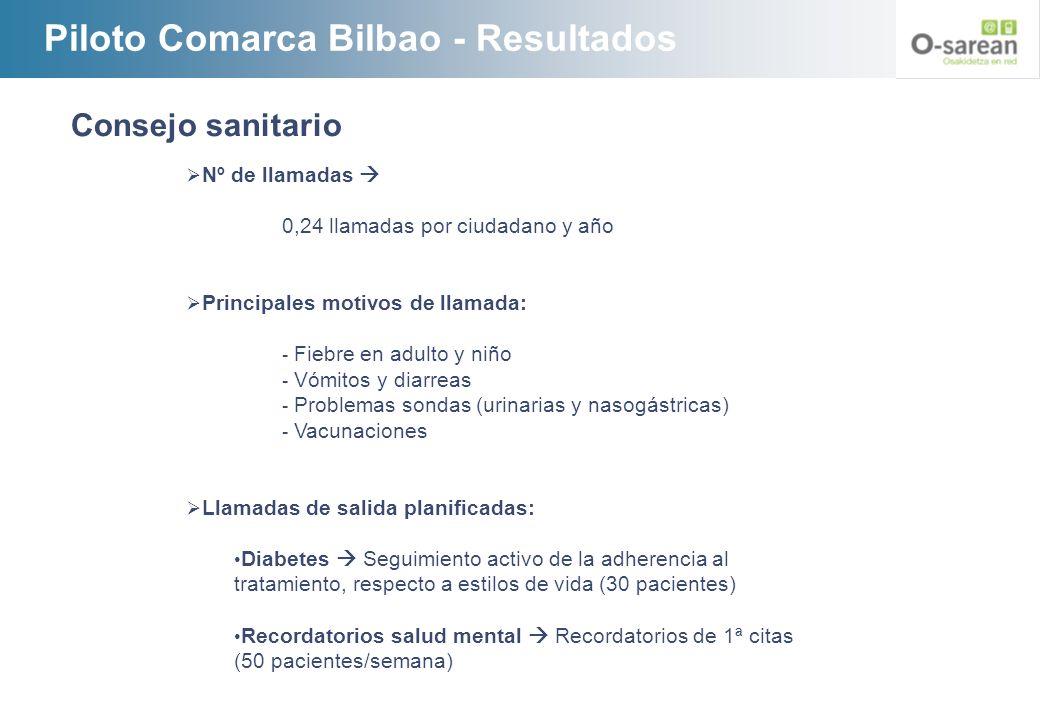 Piloto Comarca Bilbao - Resultados