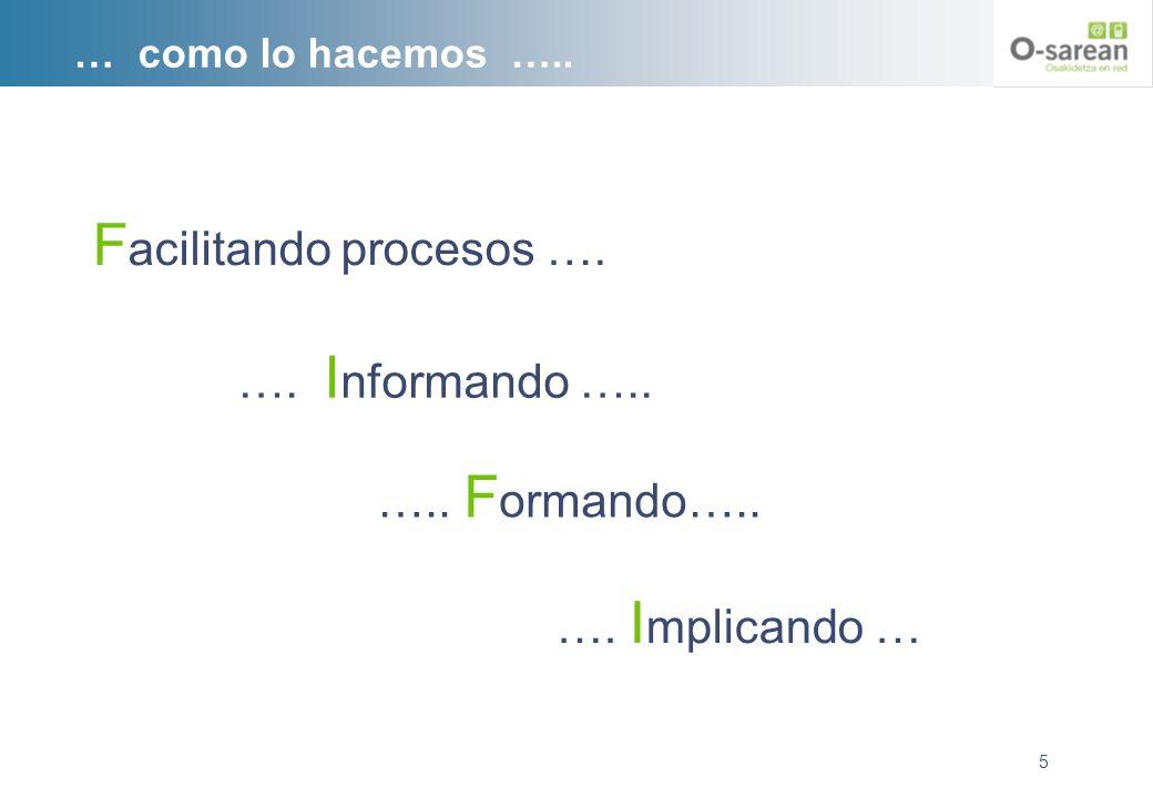 Facilitando procesos ….