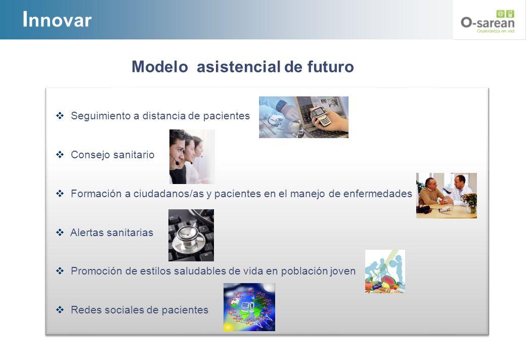 Modelo asistencial de futuro