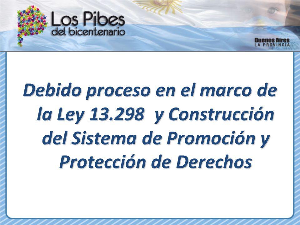 08/04/11 Debido proceso en el marco de la Ley 13.298 y Construcción del Sistema de Promoción y Protección de Derechos.
