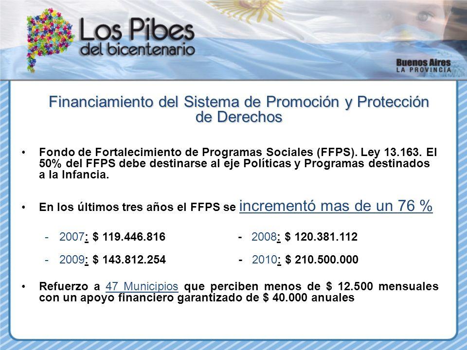 Financiamiento del Sistema de Promoción y Protección de Derechos