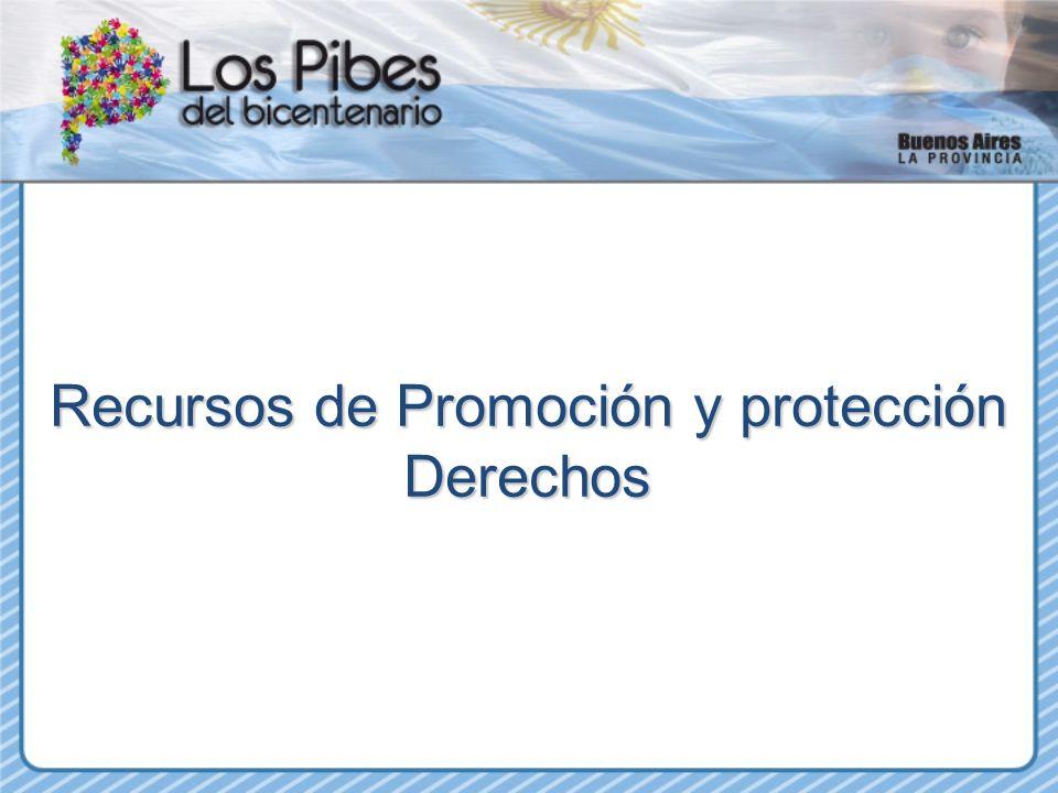 Recursos de Promoción y protección Derechos
